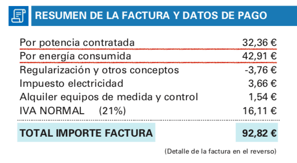 Ejemplo de una factura de electricidad de Endesa con sus dos grandes conceptos: consumo energético y potencia