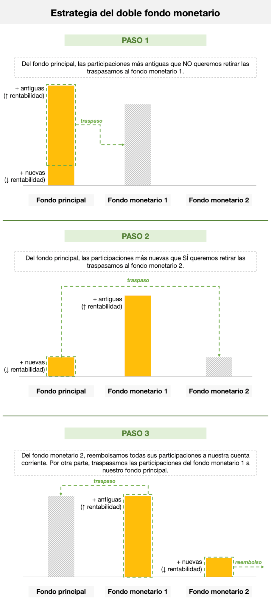 Estrategia de optimización fiscal de fondos de inversión