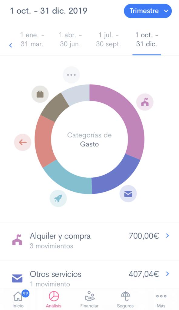 Detalle de los gastos en la app de Fintonic