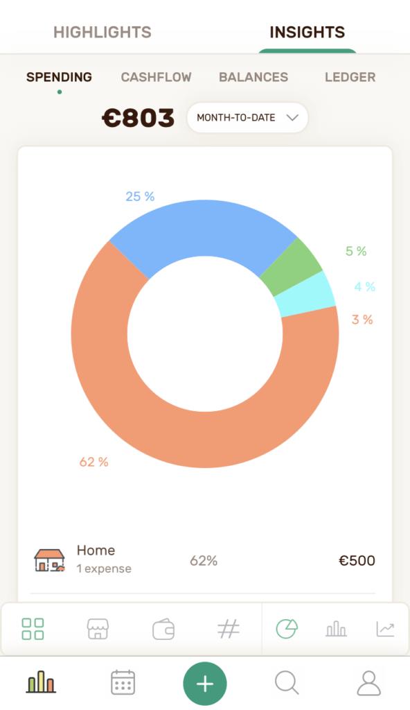 Ahorros y gastos en la app de Wally app